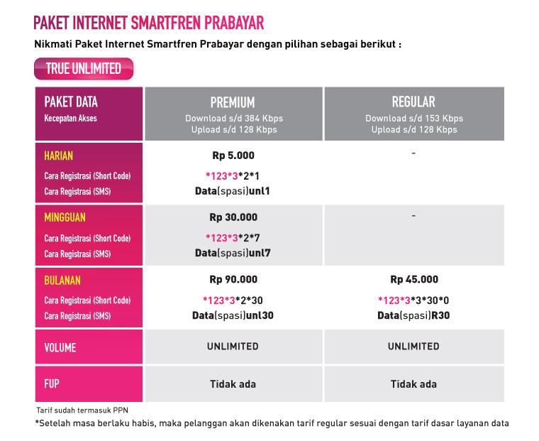 Paket Internet Smart Daftar Paket Internet SMART Terbaru