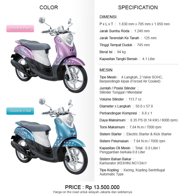 Yamaha Mio Fino Harga dan Spesifikasi